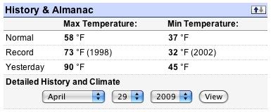 April heat record in Maine